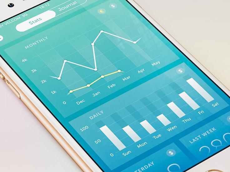 Tracker Stats by Alex Keda