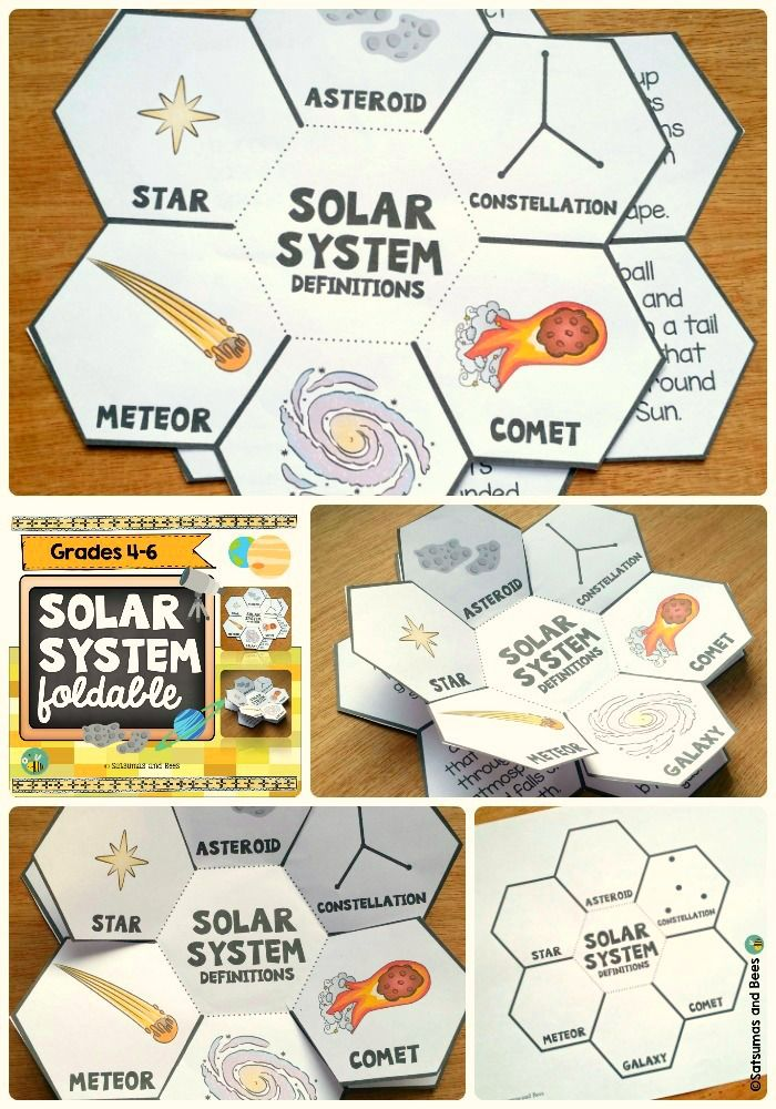 A FAVORITE in my classroom ! This Solar System foldable will help your students memorize 6 definitions (asteroid, constellation, comet, galaxy, meteor, star).This resource is PERFECT for VISUAL LEARNERS and may be used with grades 4-6. Whole group, small groups or individual instruction.