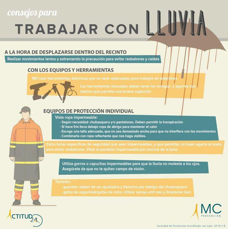 Consejos para trabajar con lluvia. Prevención de riesgos laborales. Seguridad en el Trabajo. Actitud 24. www.actitud24.com www.mc-prevencion.com