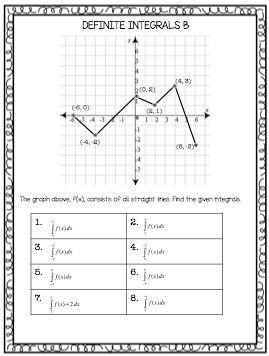 calculus teaching definite integrals. Black Bedroom Furniture Sets. Home Design Ideas