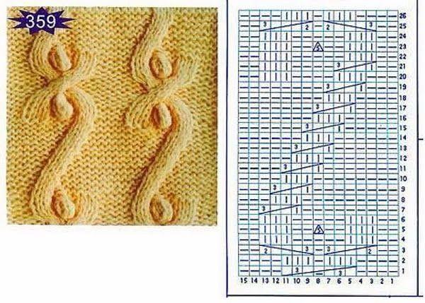 Несколько узоров для вязания спицами