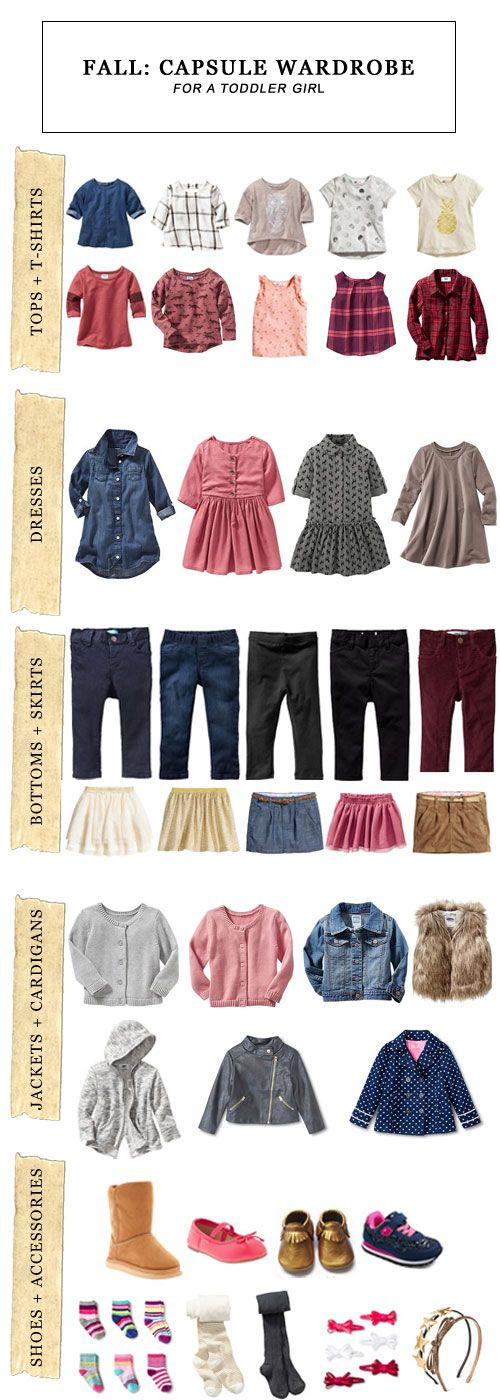 Best 25+ Capsule Wardrobe Winter Ideas On Pinterest