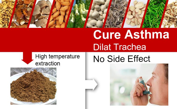Anti Asthma Herbal Medicines Extraction Powder, Cure Asthma and Prevent Asthma Rebound