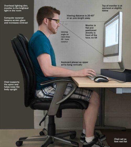 reading glasses computer