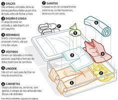 Como arrumar a mala de viagem: Dicas para organizar suas roupas e sapatos.
