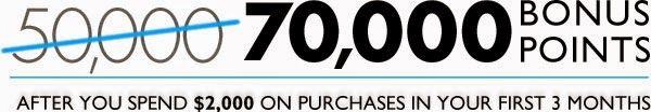 Disney World for $500.00 : Marriott Rewards Credit Card Limited Time offer