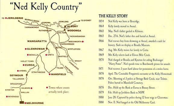 Ned Kelly, Glenrowan. Kelly Country & Timeline.
