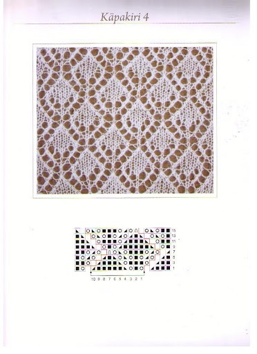 Diamonds (charted pattern) #lace.                                                                                                                                                     Más