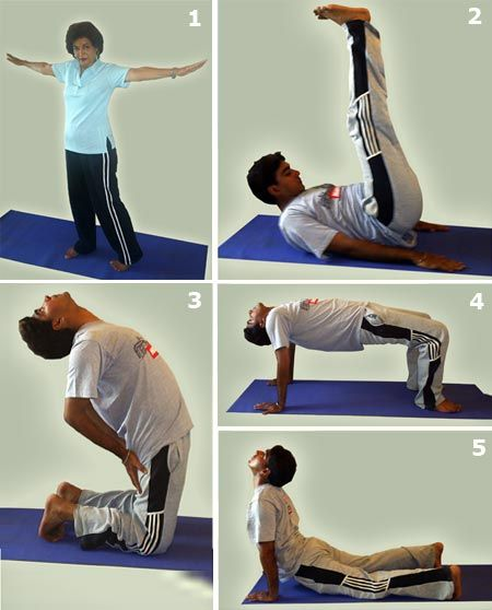 tibetan rites chart | Original articles from our library related to the Tibetan Five Rites ...