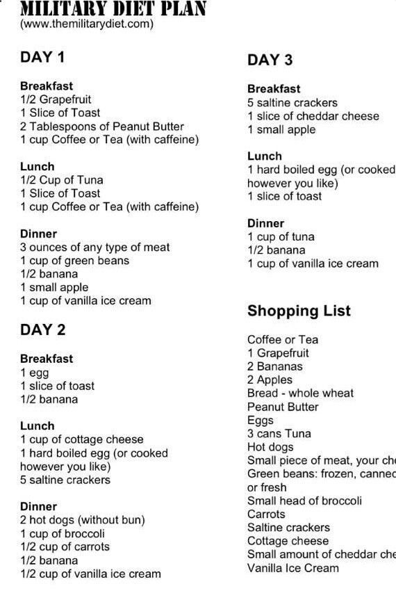 3 Day Military Diet Plan - Menu Grocery List Check out the website for more.