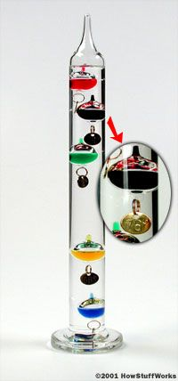 HOW DOES A GALILEO THERMOMETER WORK? -- This simple, fairly accurate thermometer is based on a thermoscope invented by Galileo Galilei in the early 1600s.