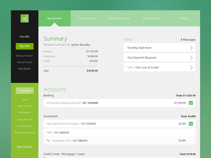 Online Bank Account Management User Interface | Flat #UI Design