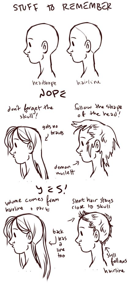 The other day Rose asked if I've ever done a post about hair, and I haven't. SO I WILL! YEAH!! THE BASICS First off, it helps to decide on a head shape. There are six different distinct head shapes;...
