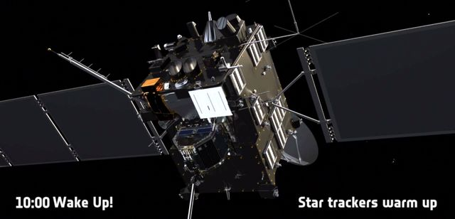 Two and a half years is a long time to sleep—even for a machine. That's how long Rosetta has slumbered in its decade-long journey towards the comet where it will land. But in the dead of the night, at 2am PST tomorrow morning, Rosetta will awaken. Here's how its alarm clock works.