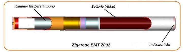 e-Cigarette, die elektrische Zigarette, e-cigar, e-Zigarette und Cigar. Elektronische Zigarette und Electronic Cigarettes, e-cigarettes