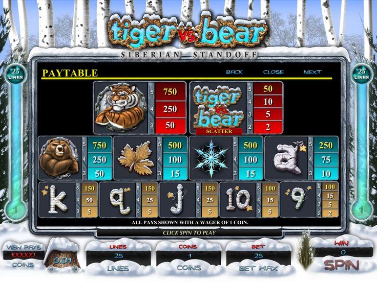 Tiger vs Bear Siberian Standoff video slot  - http://www.royalvegascasino.com/casino-games/