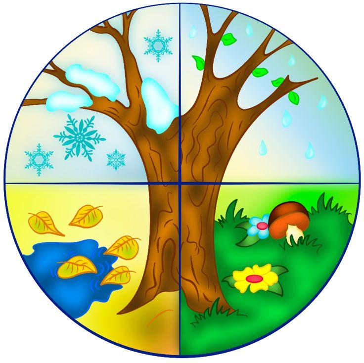 Картинка времена года для детей в виде часов