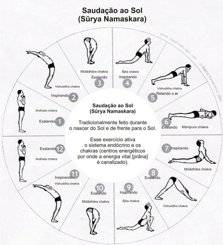Sūrya Namskar - Sun Salutation (step by step) in 2020 ...
