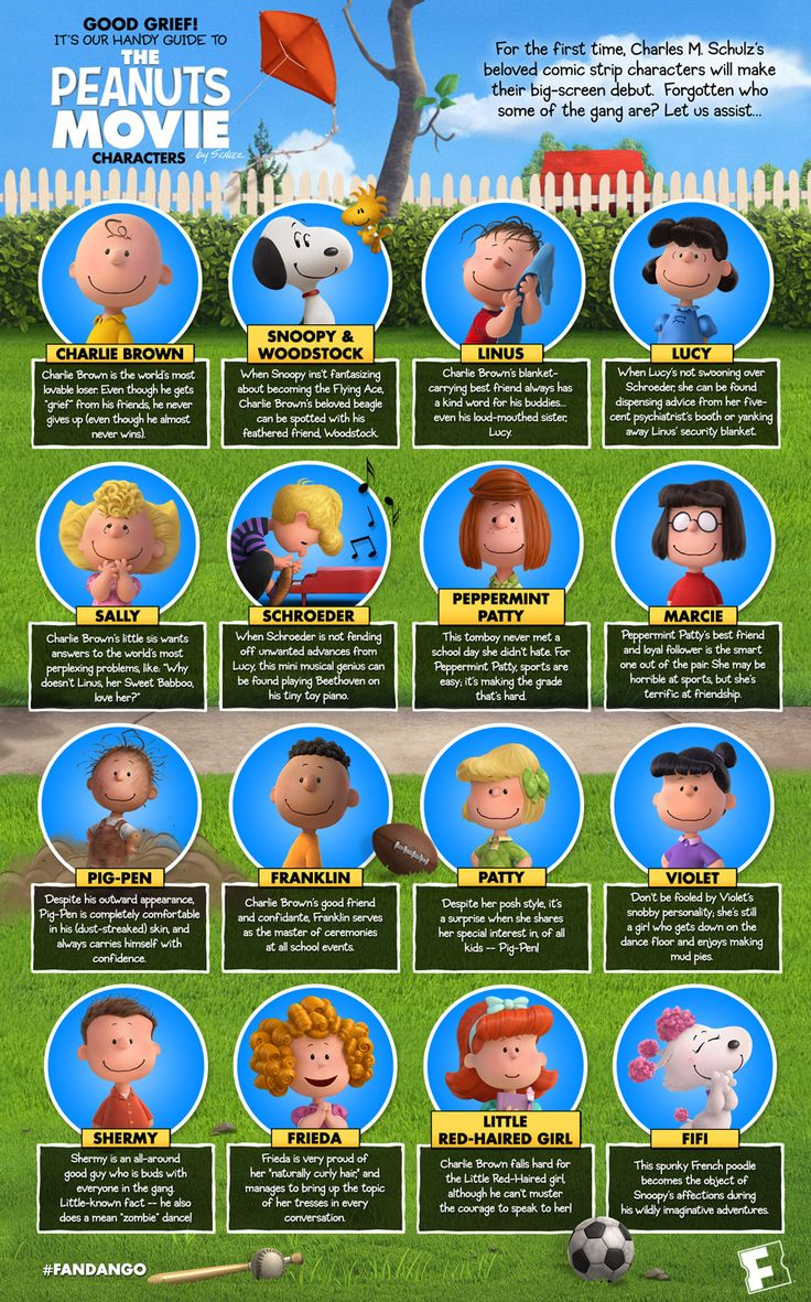 INFOGRAPHIC: Good Grief! It's Our Handy Guide to the 'Peanuts Movie' Characters | Fandango
