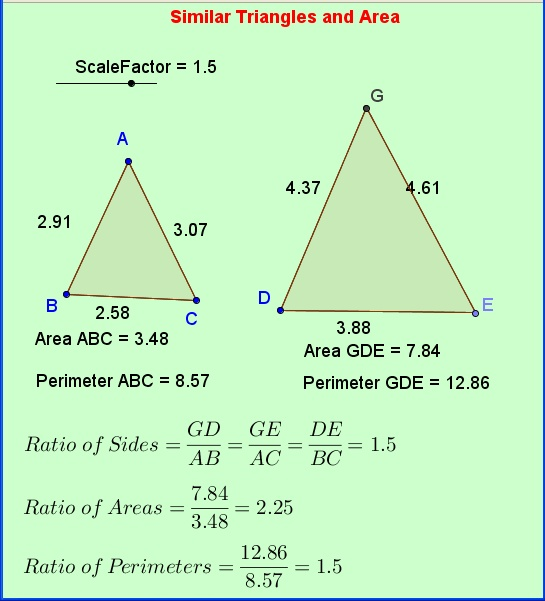 Similar Triangles Area And Perimeter Mathematics