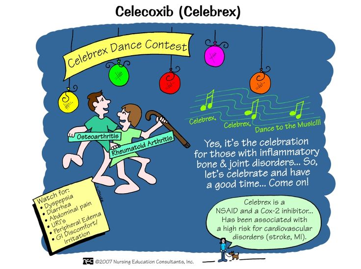 Study Suggests Celebrex Isn't Riskier Than Rival Pain ...