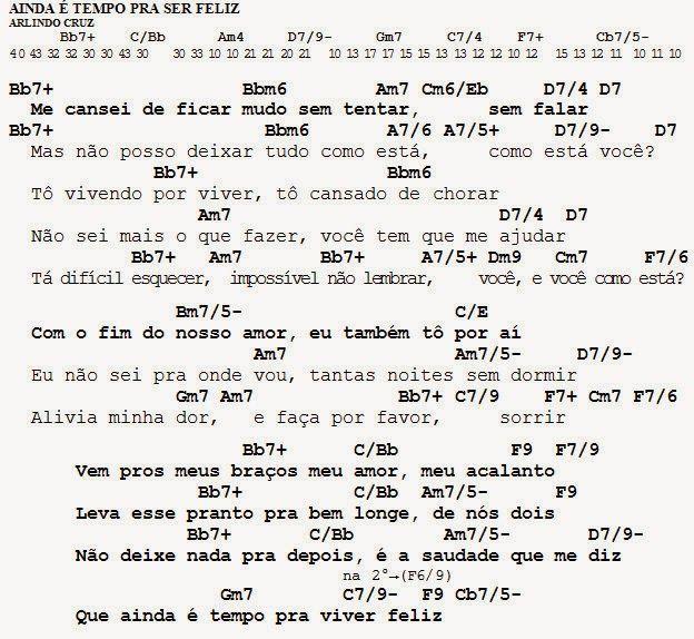 MEU CAVAQUINHO: Cifra - Ainda É Tempo Pra Ser Feliz - Arlindo Cruz...