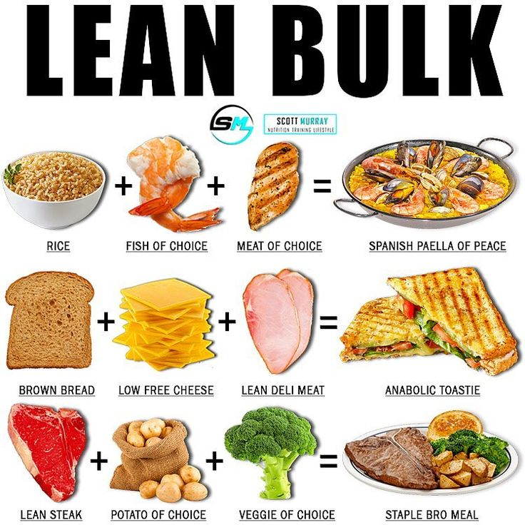 how to bulk and cut fast
