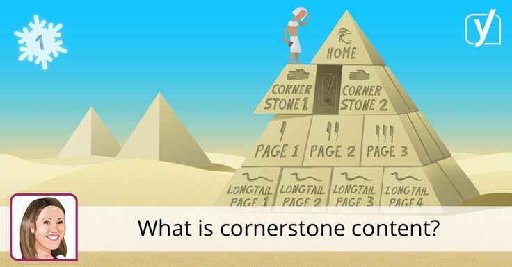 Was ist Cornerstone Content?  Ein sehr interessanter Artikel von Yoast, einem Anbieter eines SEO-Tools für Wordpress.