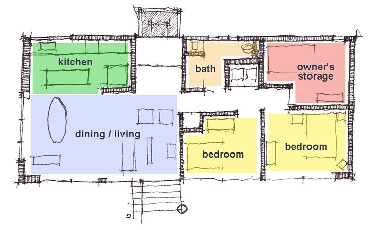 20 best images about spatial planning on pinterest for Apartment design process