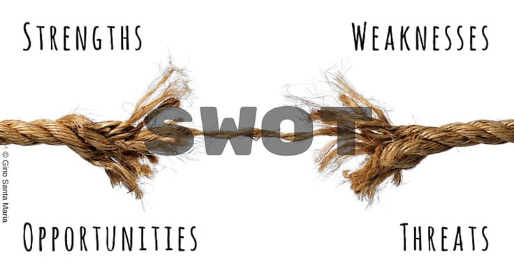 SWOT-Analyse - Fehlentscheidungen: Sie kennen die Stärken, Schwächen, Chancen und Risiken Ihres Unternehmens? Dann formalisieren Sie diese in einer SWOT-Analyse! Wie und warum lesen sie hier!