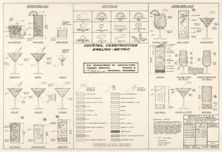Here's the Real Story Behind That Awesome U.S. Forest Service Cocktail Chart  - Esquire.com. I need a poster sized version of this
