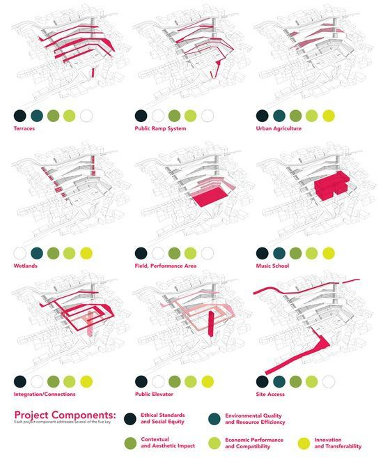 architecture diagrams architecture design architecture board think