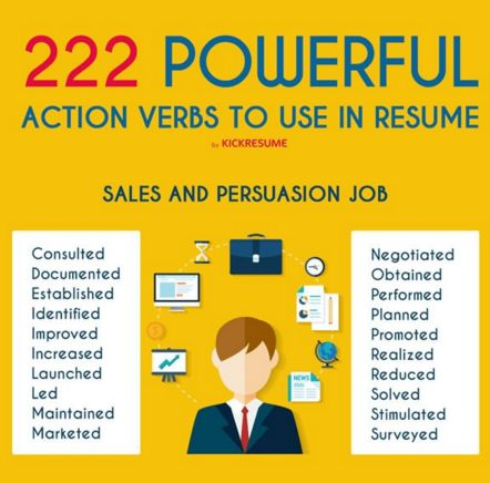 15 best resume power words images on Pinterest Resume ideas - verbs to use in resume