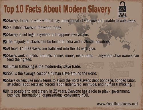 9 best Modern Day Slavery images on Pinterest | Human ...