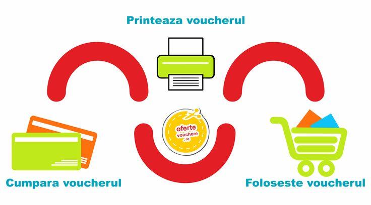Carti de vizita - Oferte Vouchere - Back - CoMas Advertising