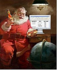 7 Tips For Working Throughout The Holidays: Coca Cola, Cocacola Santa, Santa Clause, Vintage Santa, Father Christmas, Vintage Wardrobe, Holidays, Santa Letters, Drinks