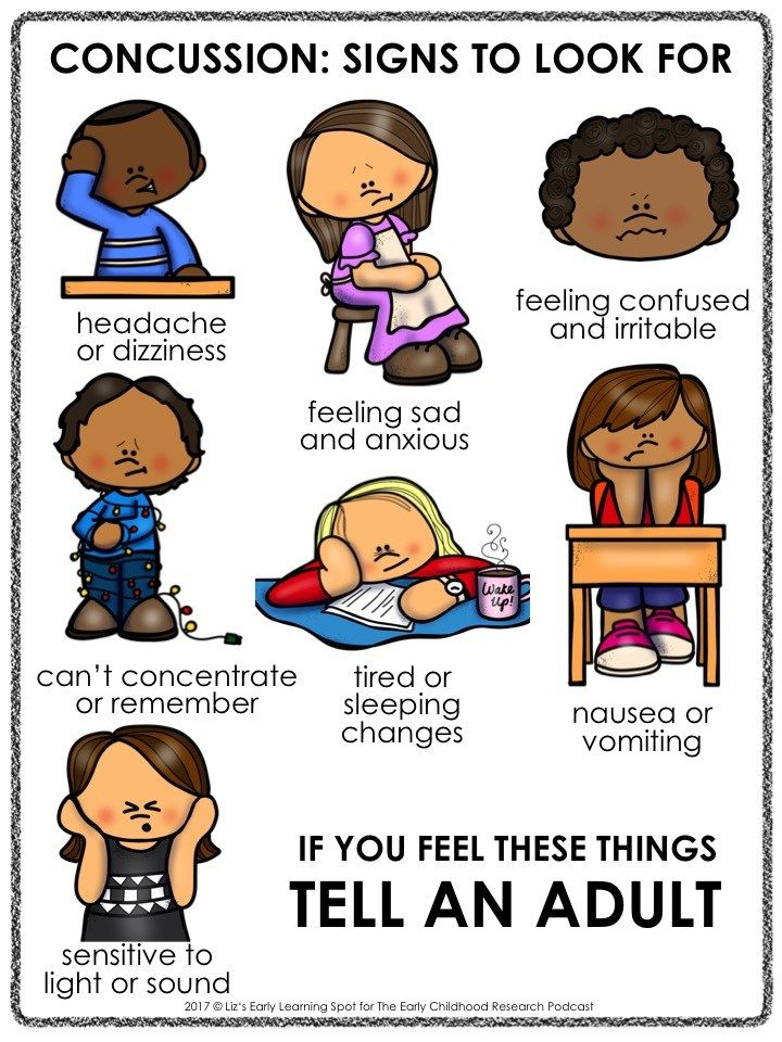 Use these free posters to help explain the symptoms of concussion to your younger children!