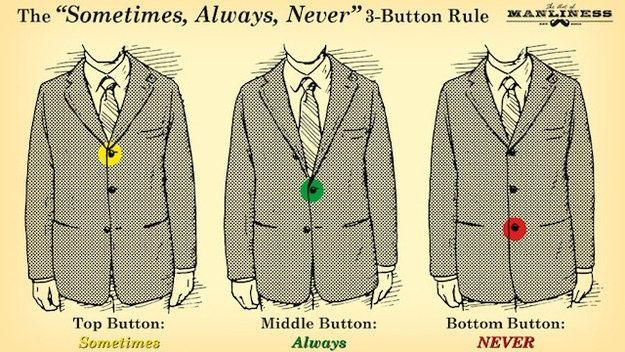 Подсказки, какая пуговица на пиджаке не должна быть никогда застегнута, какая - всегда
