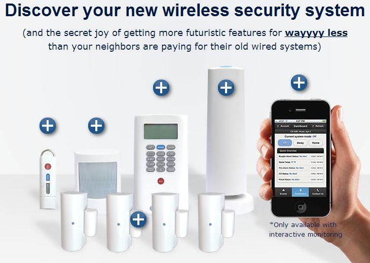 Check this Wireless Security System