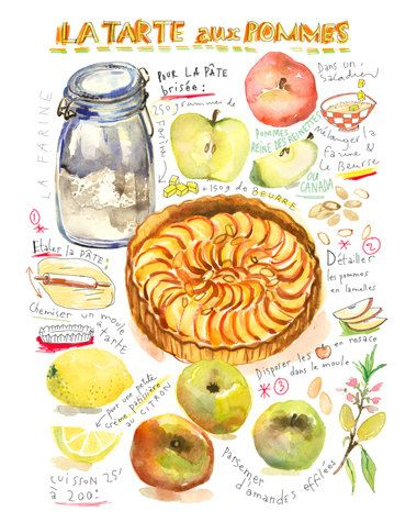 Title : French apple tart illustrated recipe    Archival giclee reproduction print.  Signed with pencil.  Printed on fine art  BFK Rives