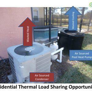 Best 25 heat pump ideas on pinterest heat pump - Swimming pool heat pump installation ...