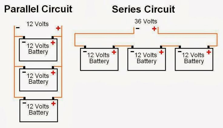 1000  Images About Tech  Electrical U0026electronics On