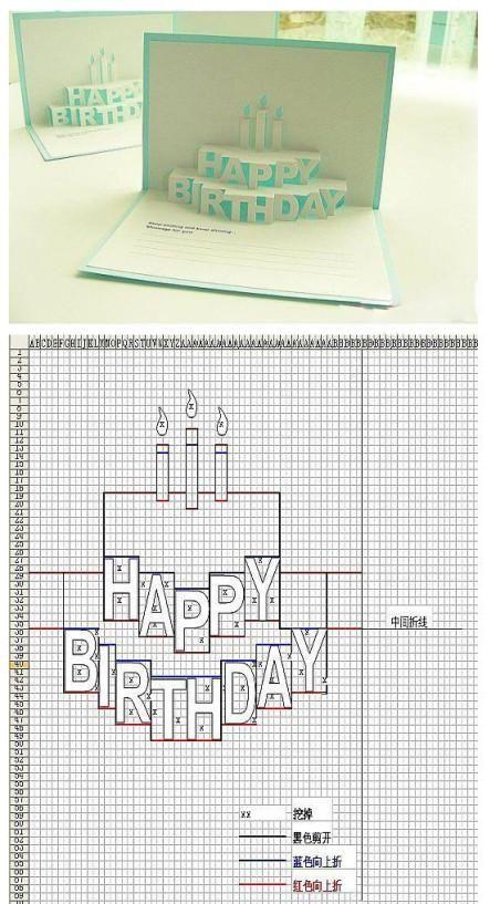 Схемы открыток с днем рождения объемные