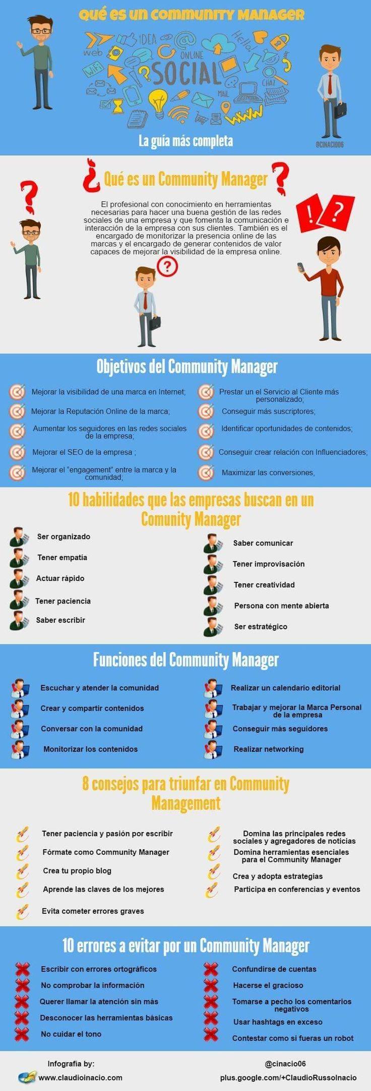 Infografía sobre qué es un Community Manager.  No consiste sólo en tener abierto perfiles en las redes, un CM es por ejemplo el responsable de la comunidad online creada entorno a una empresa o la voz y oídos de la misma en las Redes Sociales. Vía @ cinacio06