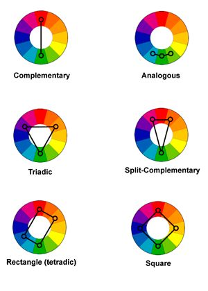318 best color mixology images on pinterest color wheels for Color wheel schemes
