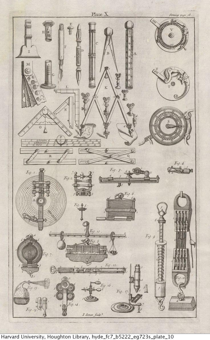 Bion, N. (Nicolas), 16521733. The construction