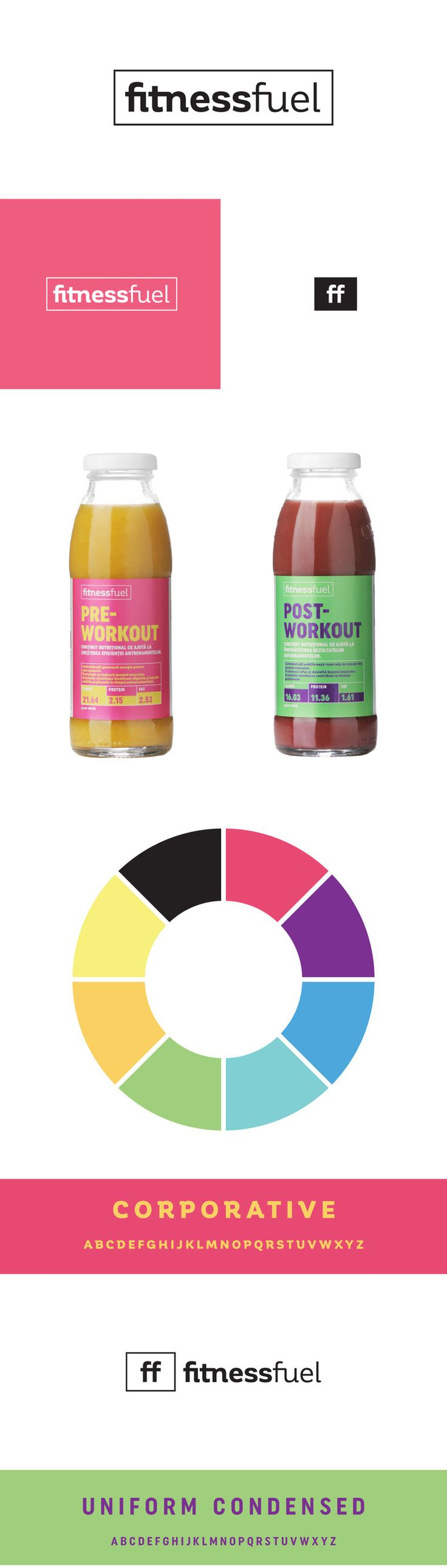 Packaging design for Romanian brand, FitnessFuel