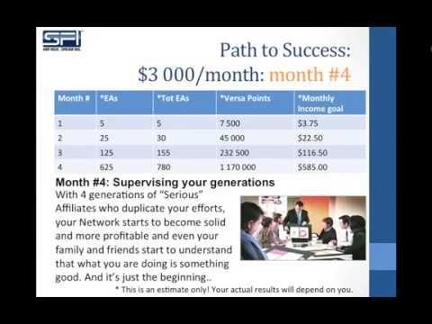 Earn Money Online - Blog