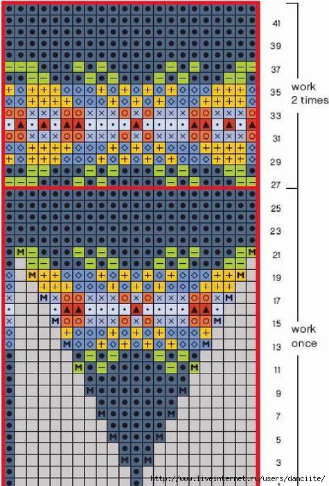 348 best Fairisle images on Pinterest | Knitting patterns ...