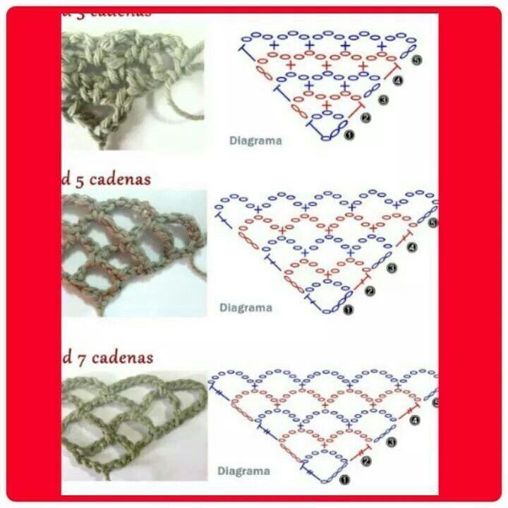 Crochet Mesh Stitch For Triangular Shawl Luchtige Sjaal Crochet